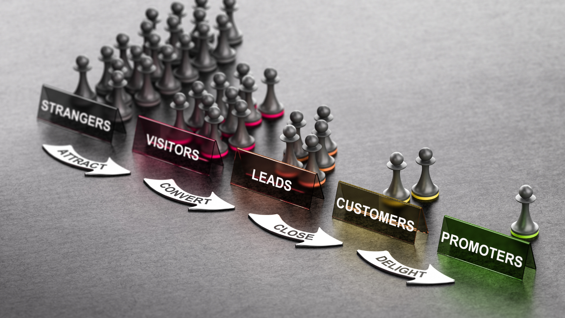 5 Steps in Creating an Inbound Strategy that Works